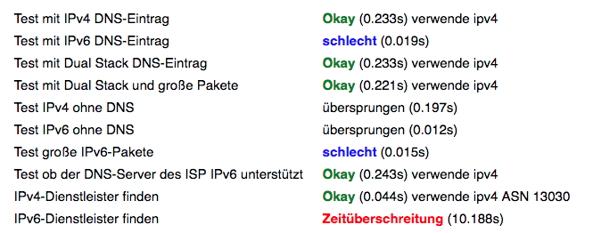 Test_IPv6_Website_Pre